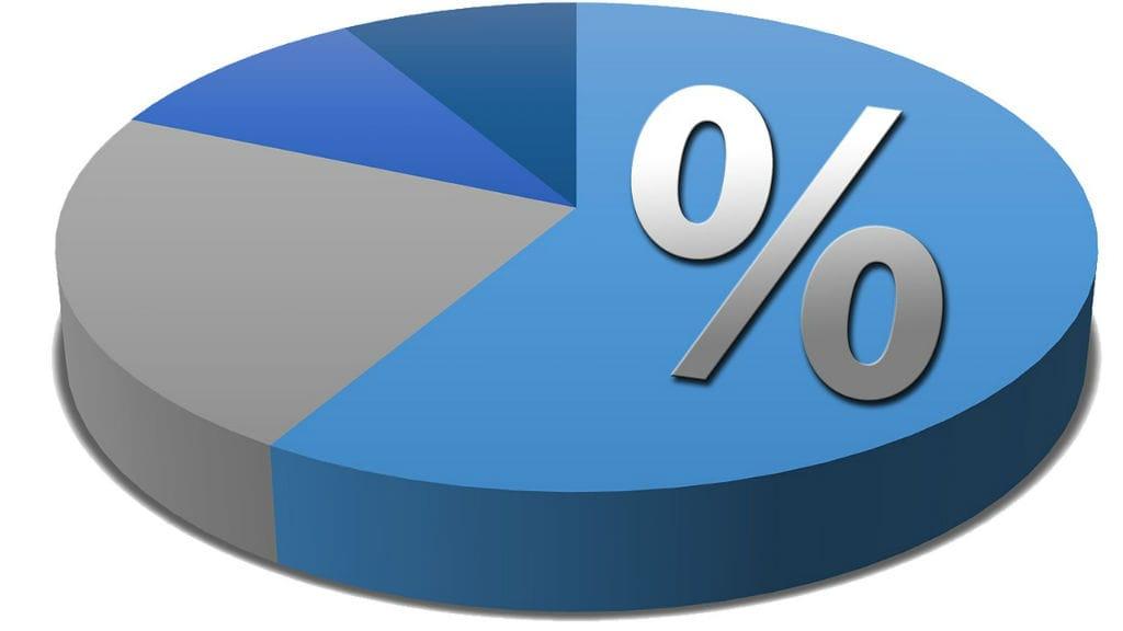 필요자본에 대한 자기자본 비율