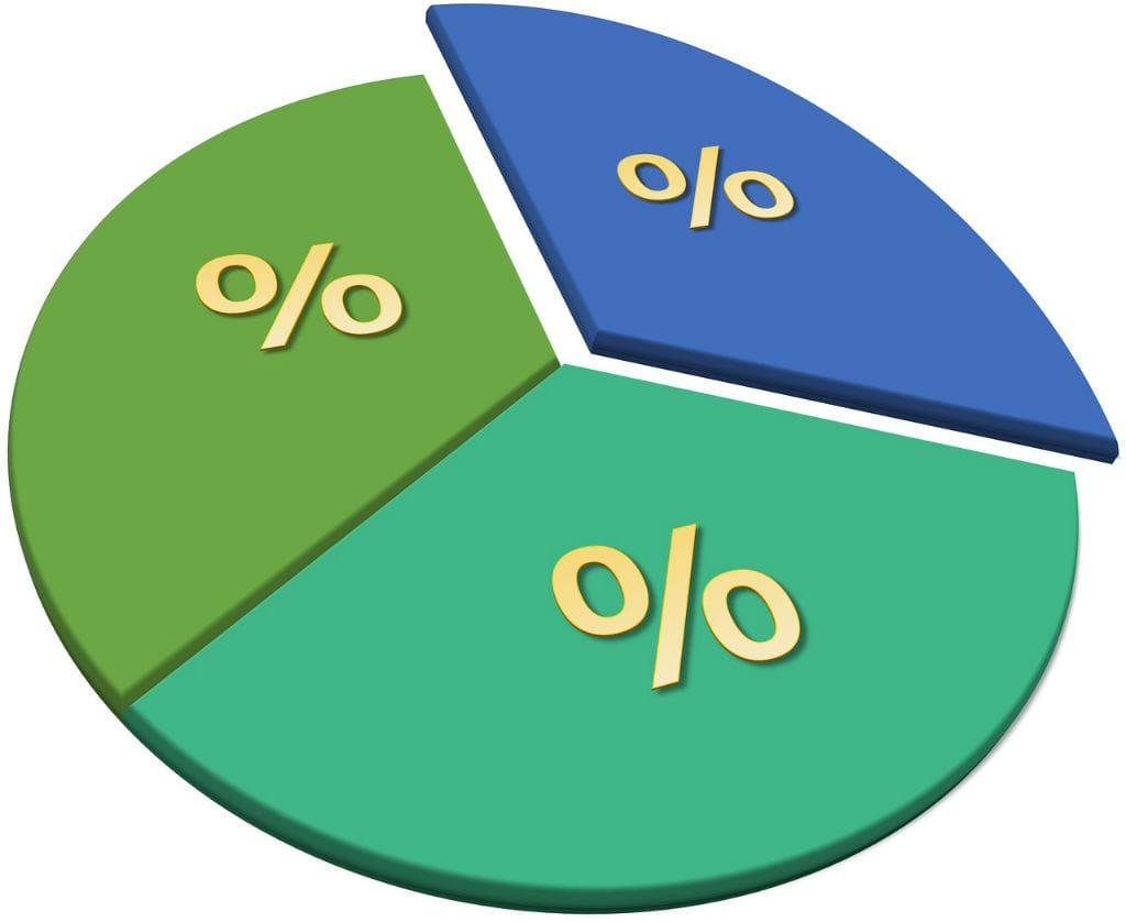 조정자기자본비율